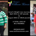 Weight Loss Journey April to August 2015