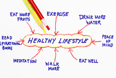 Healthy Life Practices